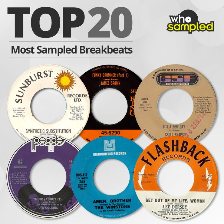 Top 20 Most Sampled Breakbeats: 2016 Update | WhoSampled